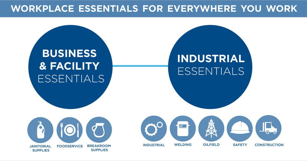 Essendant Canada Workplace Essentials.jpg