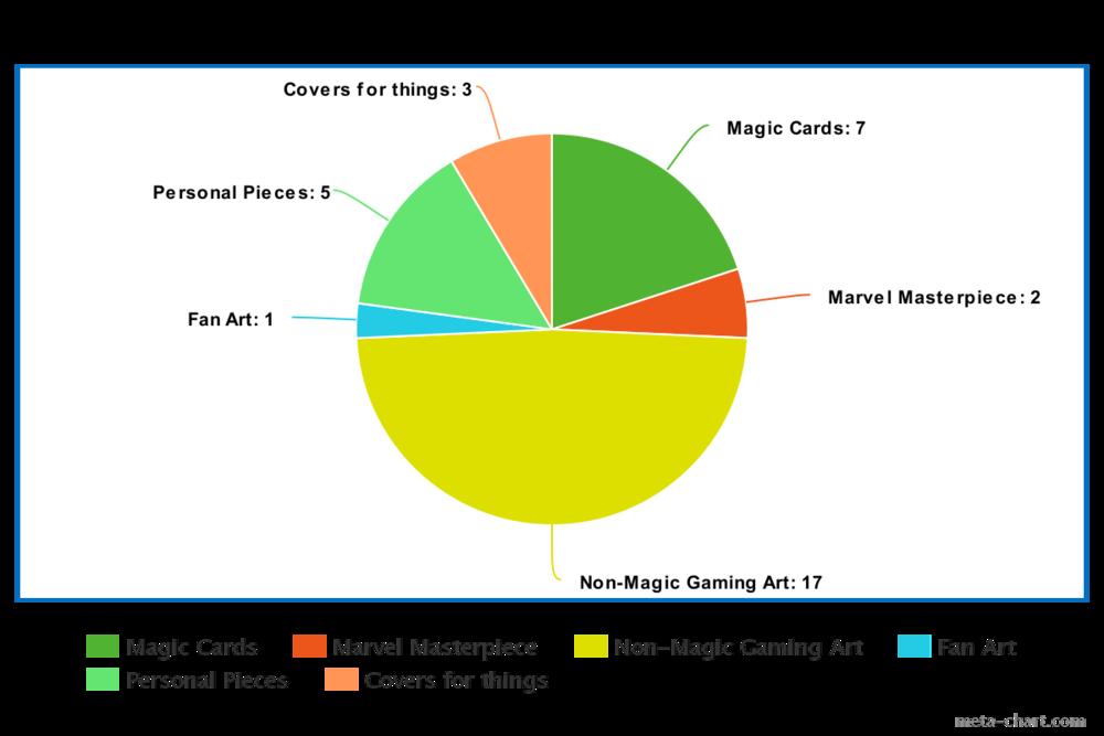 meta-chart(1).png