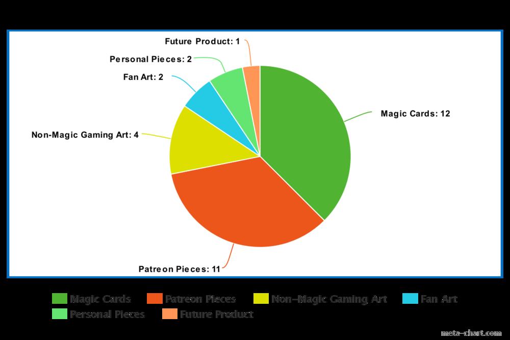 meta-chart.png