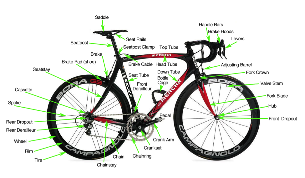 Components of a road bike