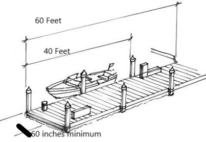Clear Space for 60 foot Pier.jpg