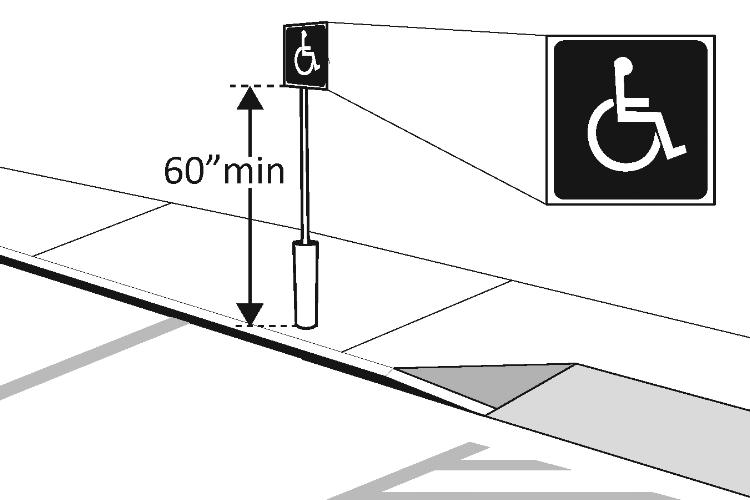 Parking Spot Sign Height.png