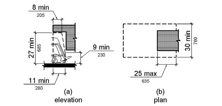 Knee Clearance Diagram.jpg