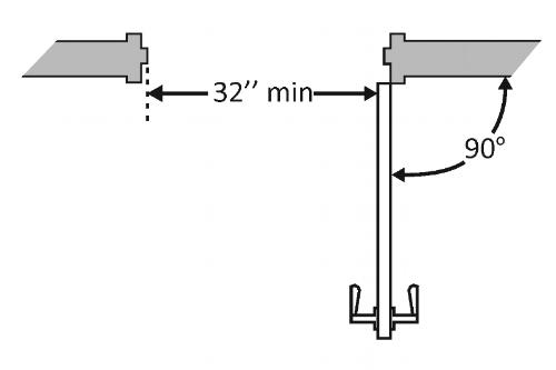 32 inch Door Width Measurement.png