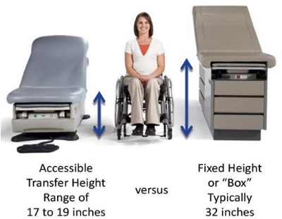 Adjustable Exam Table.jpg