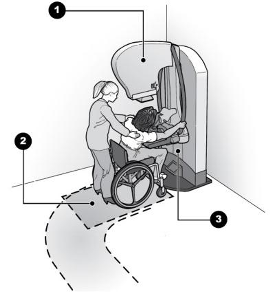 Mammography Machine.jpg
