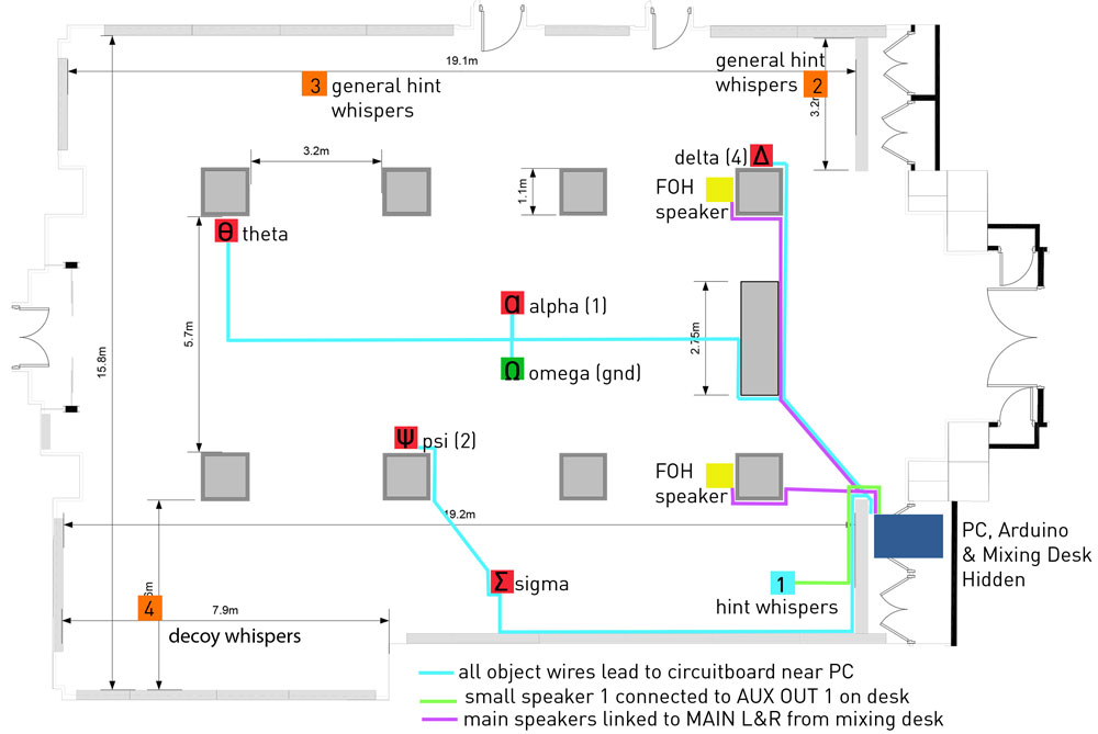 KMG-setup.jpg