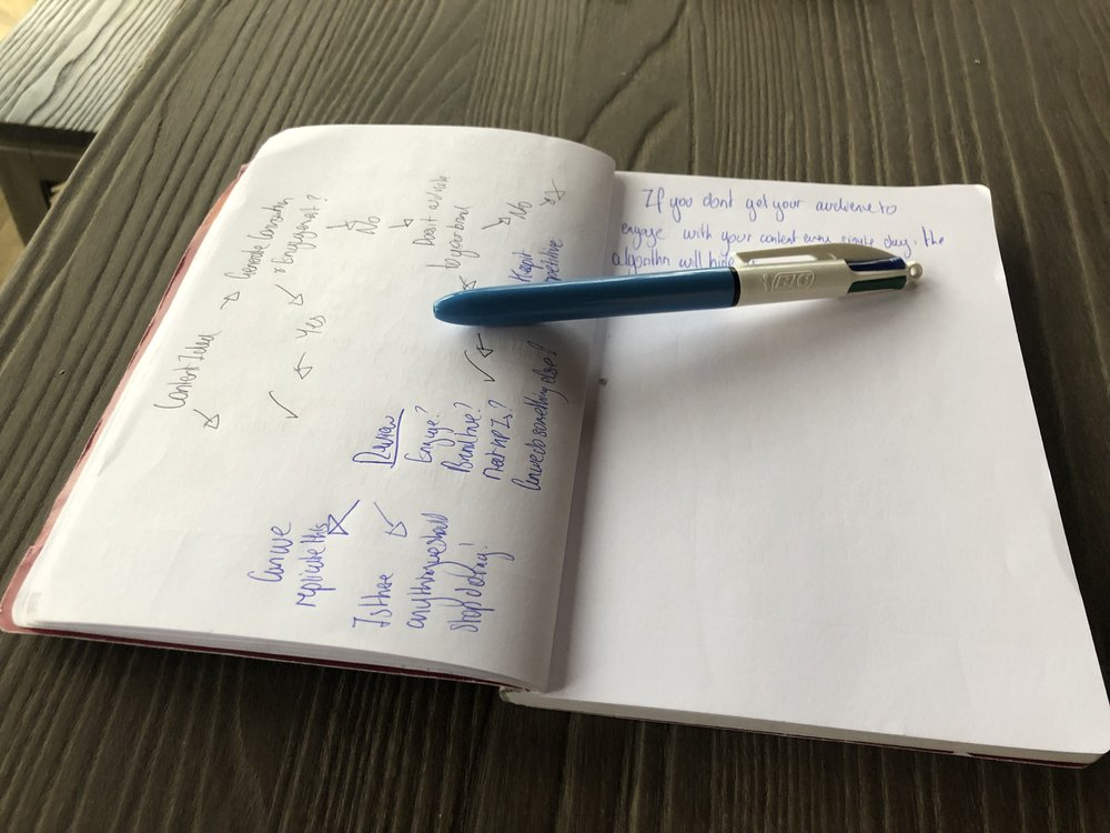 Notes. An integral part of my writing process.