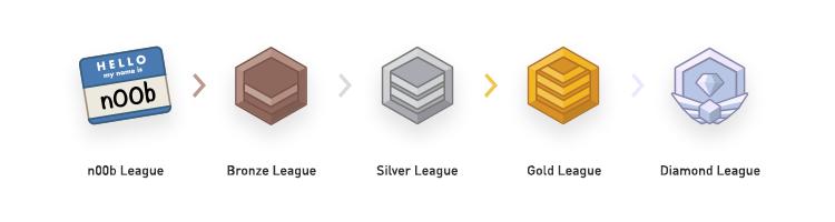esports-leagues.png