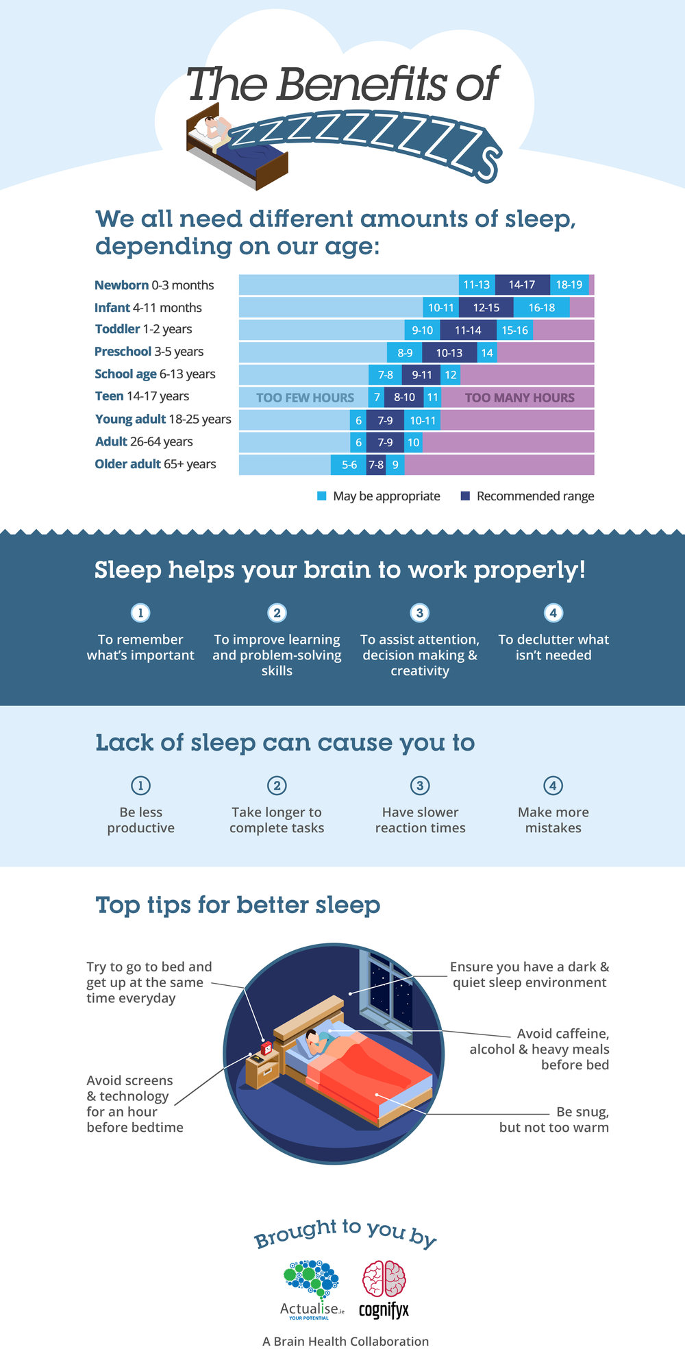 Benefits of Sleep Poster.jpg