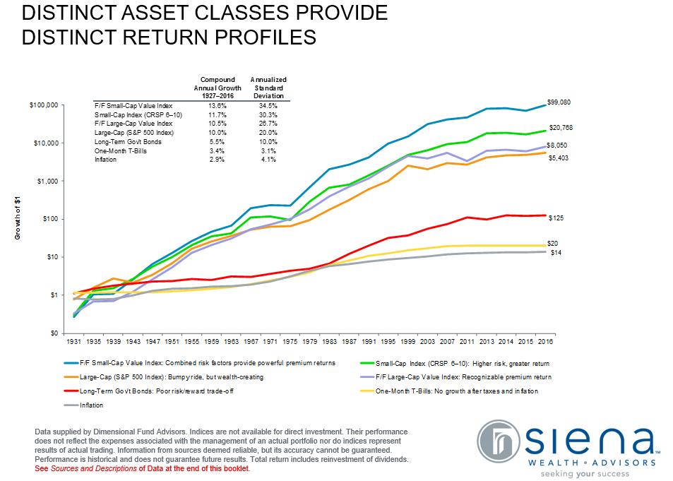 Distinct-asset-class-returns-2016.png