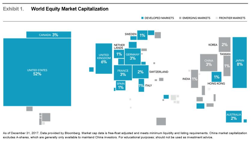 World Equity Mkt Cap.png