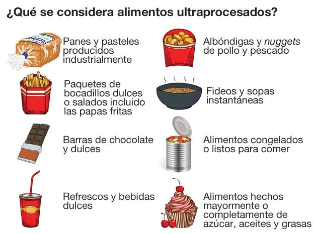 _100051264_alimentos-ultraprocesados-nc.png