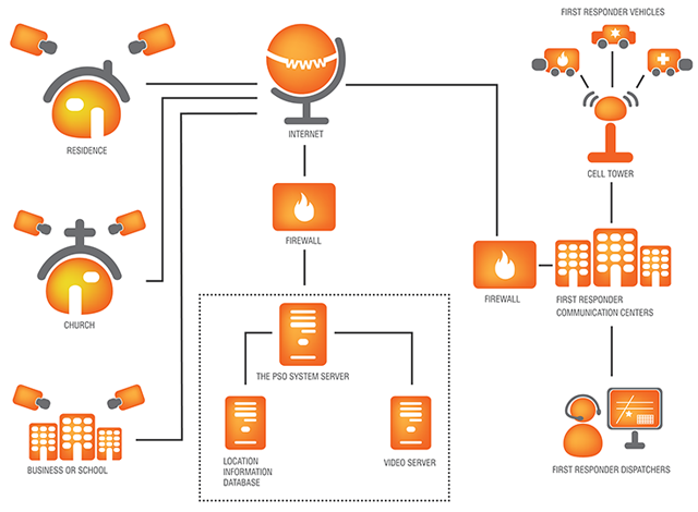 PSO Diagram.png