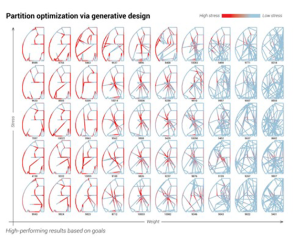 """Autodesk worked with Airbus to create the """"bionic partition"""" for the A320 using generative design and metallic 3D printing. A significant amount of Autodesk's work has been in metals, but Moruzzi sees the future in fiber-reinforced composites. SOURCE: Autodesk."""