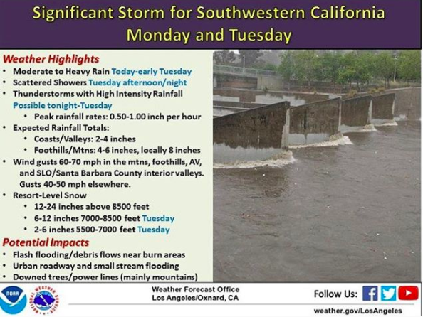 Ventura Storm info - The highest intensity rainfall will occur tonight into early Tuesday morning. Rainfall totals will be significant, ranging from 2-4 inches across coastal and valley areas and 4-6 inches across the foothills and mountains with totals locally up to 8 inches along south facing slopes. There is also a chance of thunderstorms with brief but heavy rainfall intensities. Heavy rainfall rates may result in flash flooding and debris flows in the burn areas. Urban and small stream flooding is likely. Please slow down on the roadways. More vehicles will be out this morning, including school buses, as local children return to school. Please plan ahead to prepare for the coming storm. source: Ventura Police Foundation