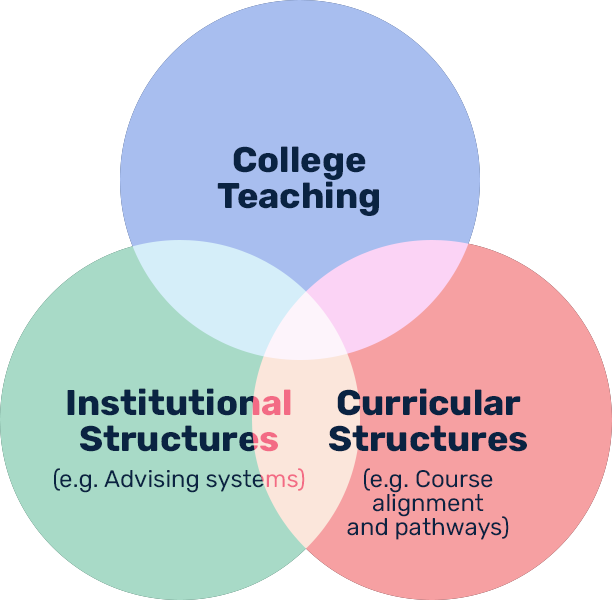 academic-ecosphere.png