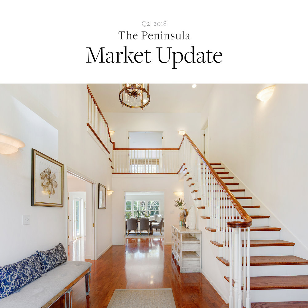 Bay Area Market Update Q2 2018 Social Media25.jpg