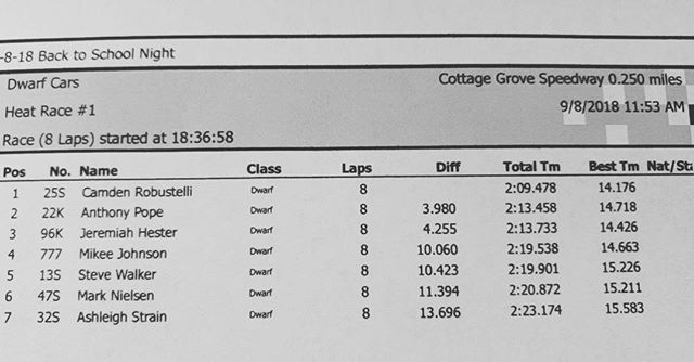 Cottage Grove. Heat 1. 9-8-18.