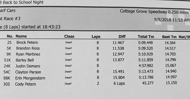 Cottage Grove. Heat 3. 9-8-18.