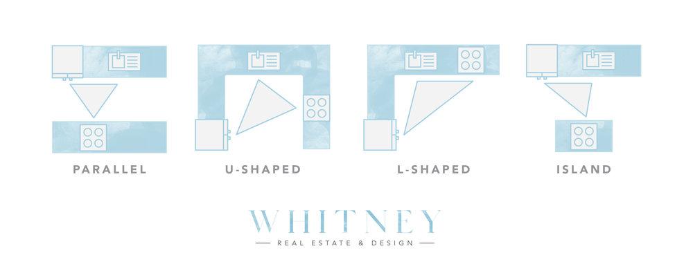 WH_Blog_Timeless-Kitchen_Graphics.jpg