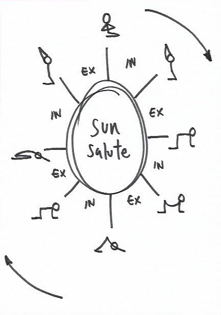 Vle Diagram