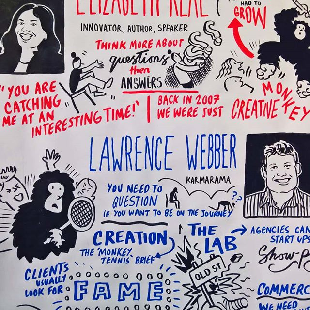 A really insightful and engaging talk at @google on Wednesday with the innovators in the media landscape. All covered and summarised by the great @scriberian through the event.  #drawing #zeichnen #firestarters #googlefirestarters #googlelondon #london #centralstgiles #innovation #medialandscape #medienlandschaft #zukunftdermedien #futureofmedia