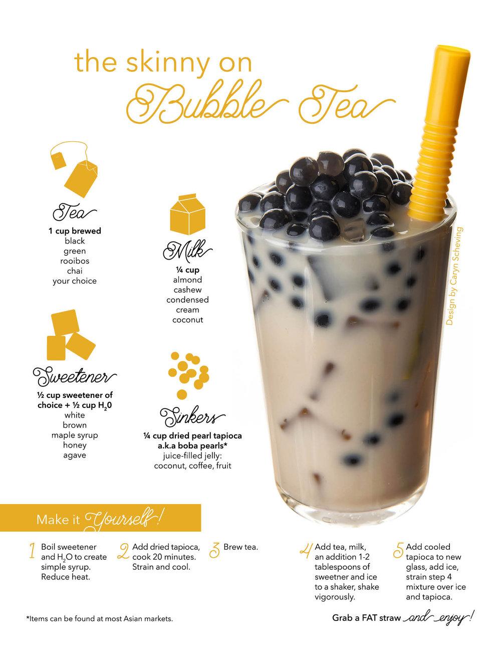 The Skinny on Bubble Tea