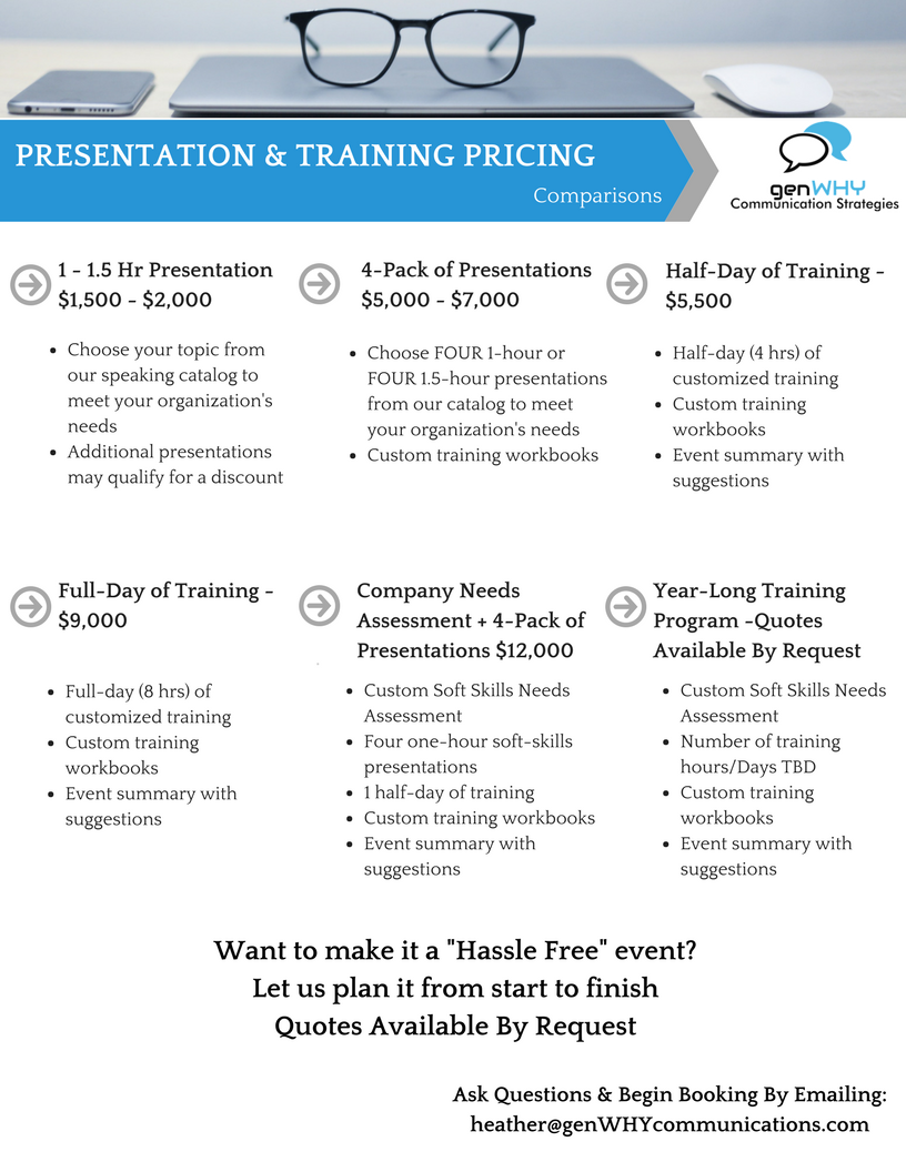 presentation prices