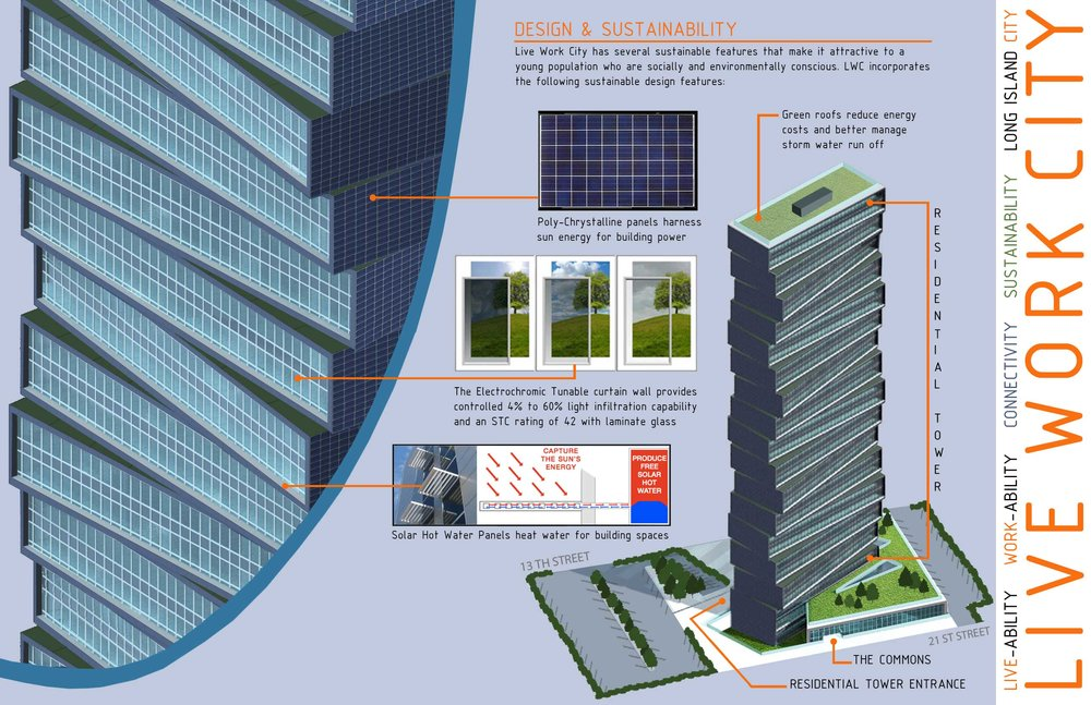 live-work-city-design-and-sustainability_opt2.jpg