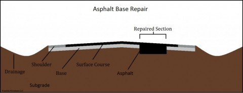 asphalt-base-repair-15492.jpg