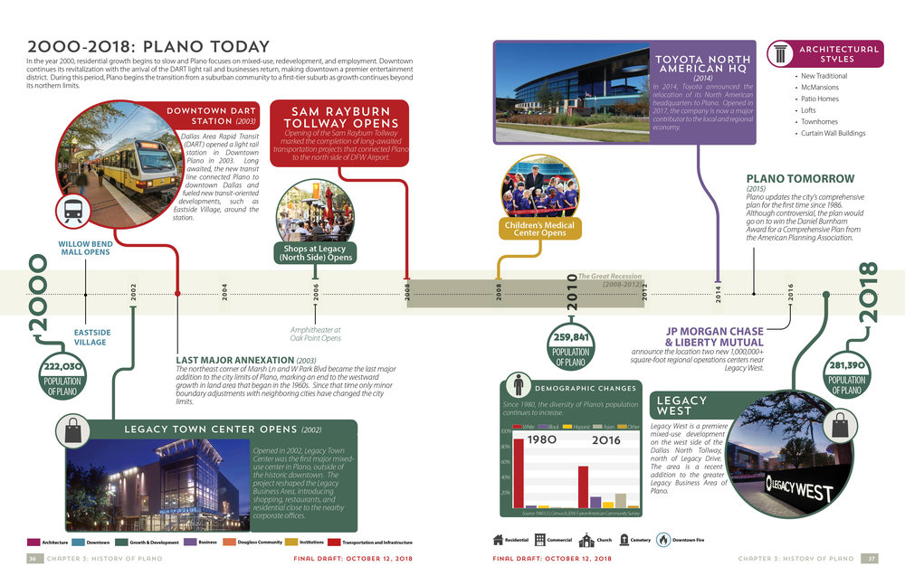 Chapter 3 - The Plano Story - Spreads9.jpg