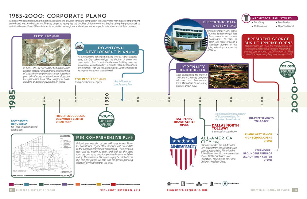 Chapter 3 - The Plano Story - Spreads8.jpg