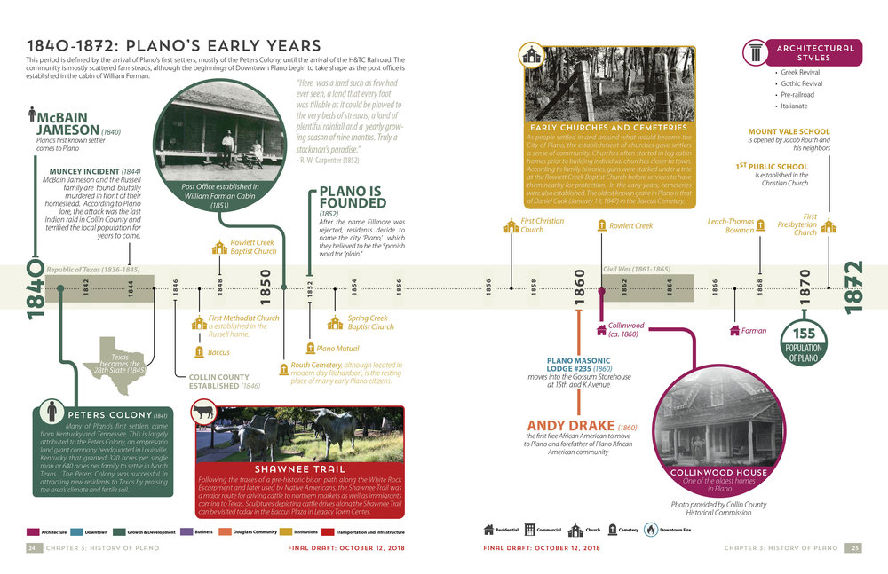 Chapter 3 - The Plano Story - Spreads3.jpg