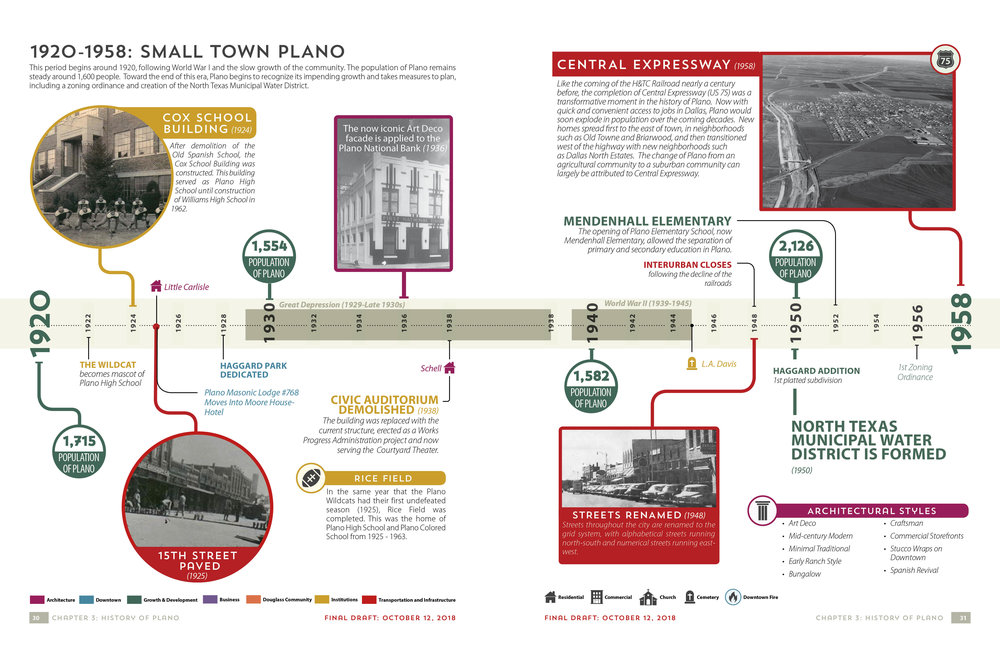 Chapter 3 - The Plano Story - Spreads6.jpg