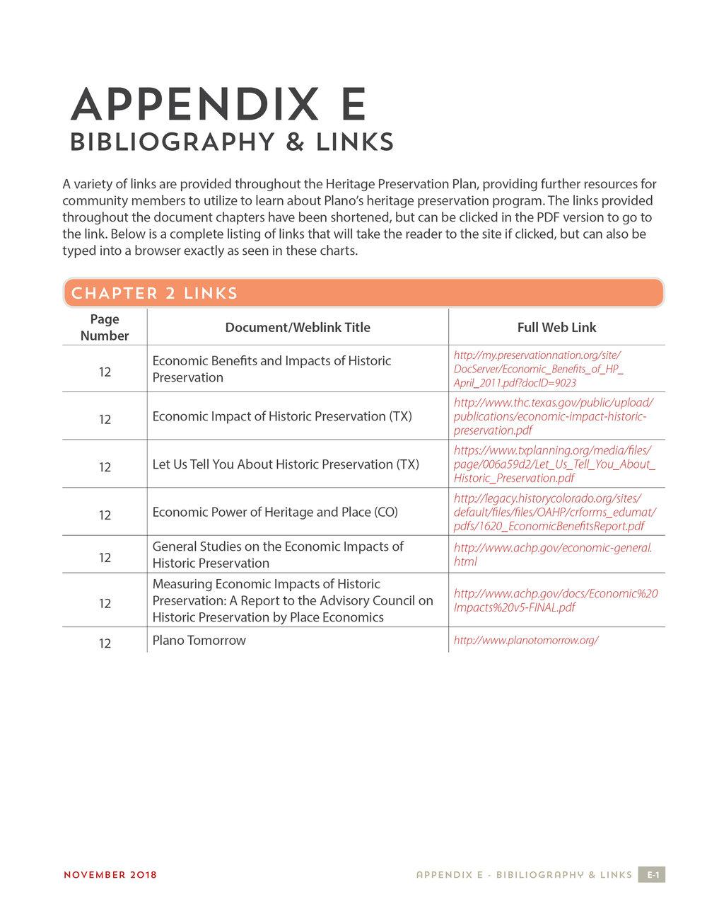 Appendix E - Bibliography & Links