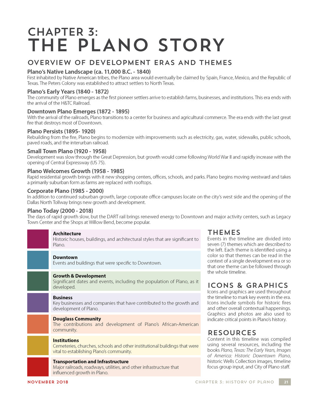03 - History of Plano