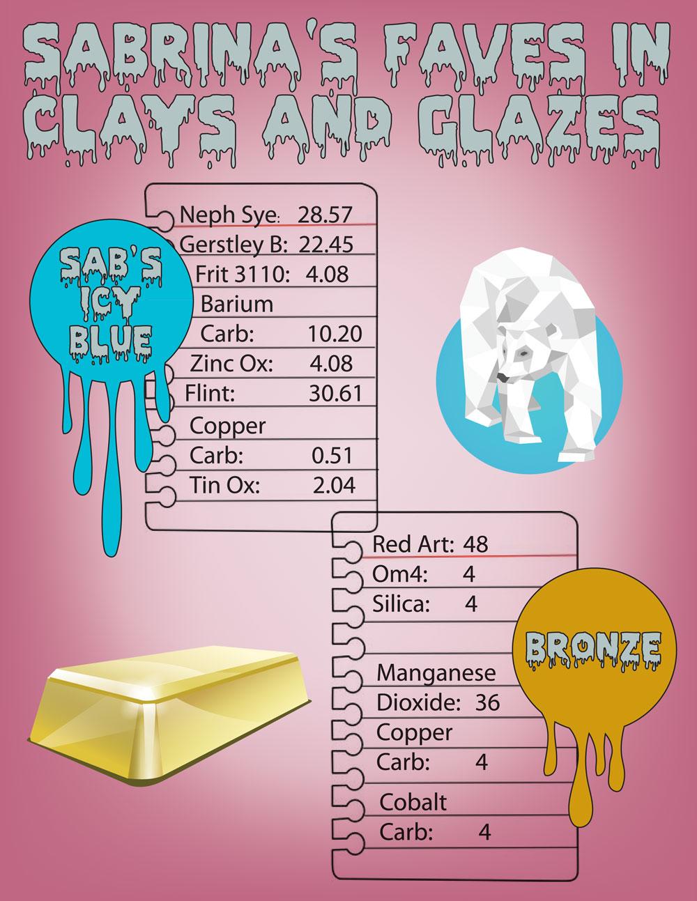 glaze-page.jpg