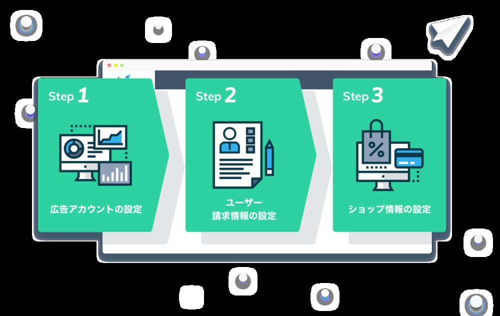 はじめての人でも簡単3ステップで設定できる - ご利用中のECシステム毎に用意された直観的な操作案内で迷わない!