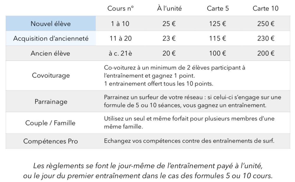 tarifs cours collectifs.png