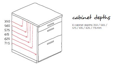 Bespoke kitchen cabinet depths