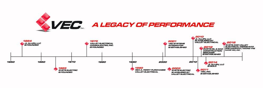 Timeline_Horiztonal HR.jpg