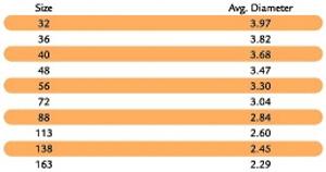 citrus_chart2.jpg
