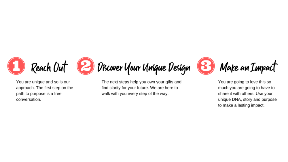 1_2_3 STeps (3).png