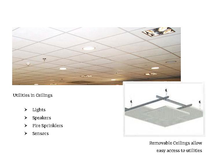 Utilities in Ceilings