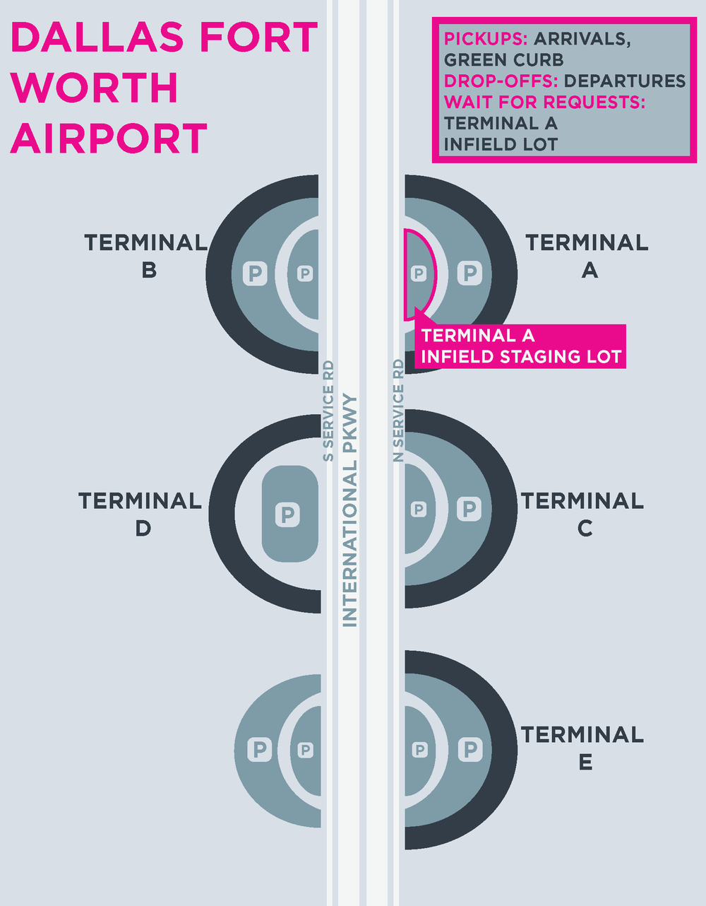 Airports Guide — Lyft DFW on