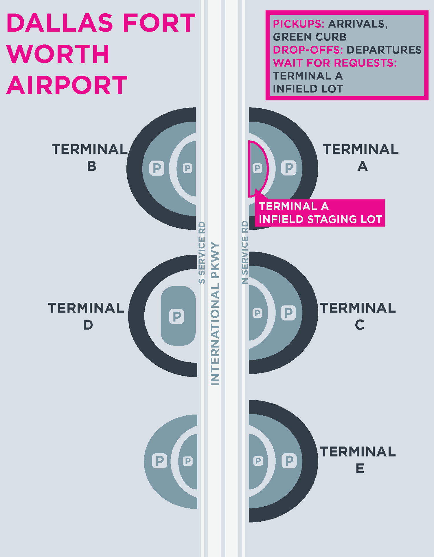 Airports Guide — Lyft DFW