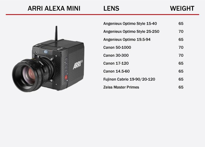 Cinema-Mini-Alexa-Mini.jpg