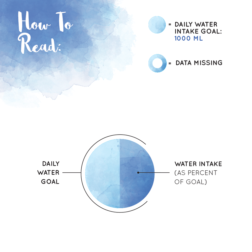 WaterLogInfograph2.png