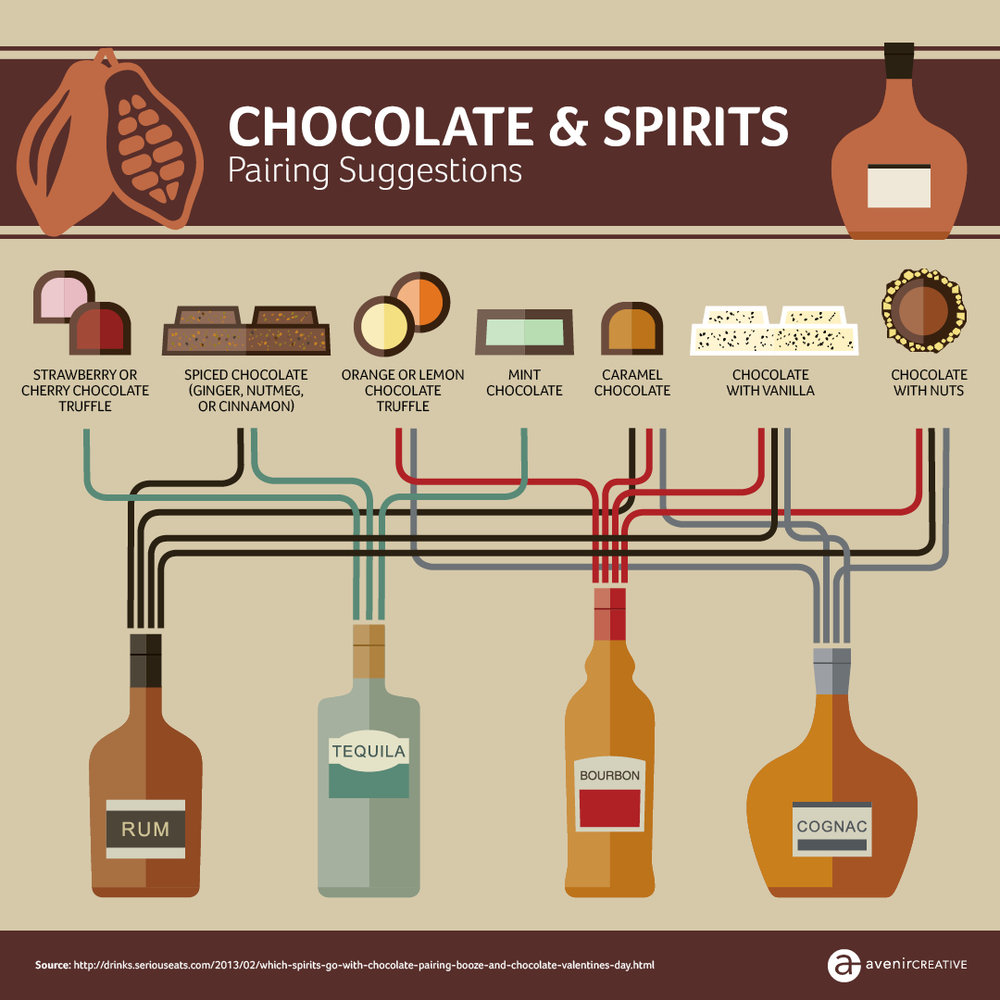 avenircreative-Chocolate-Infographic.jpg
